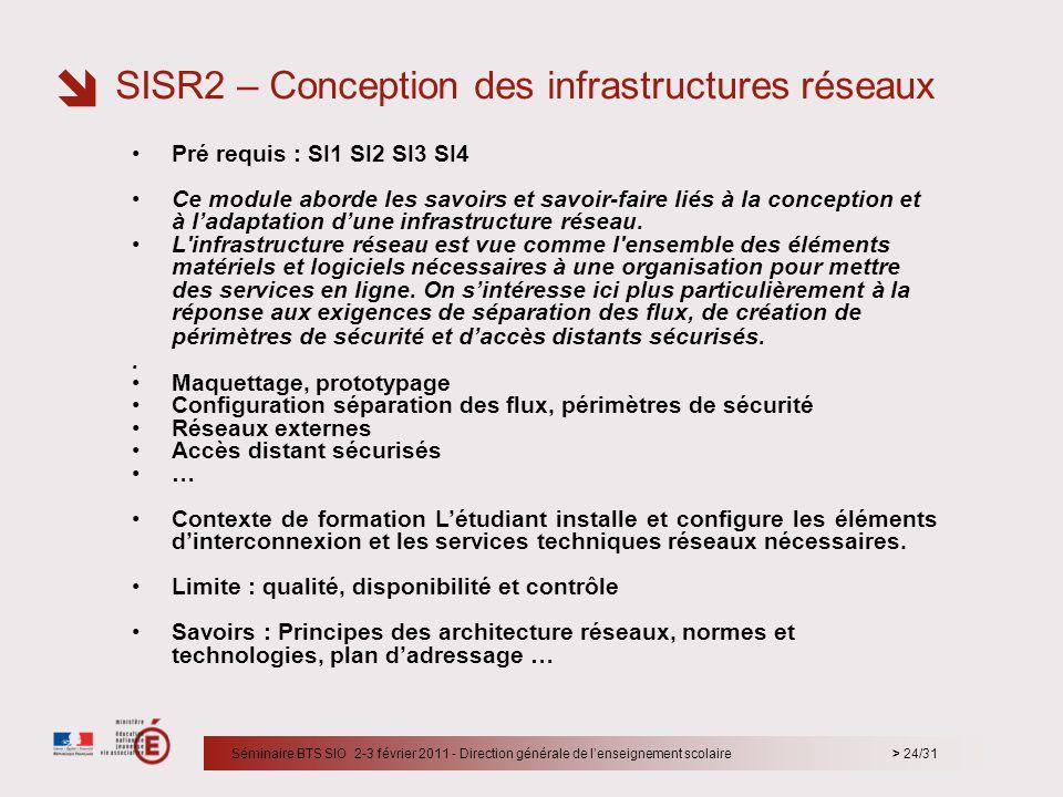 SISR2 – Conception des infrastructures réseaux
