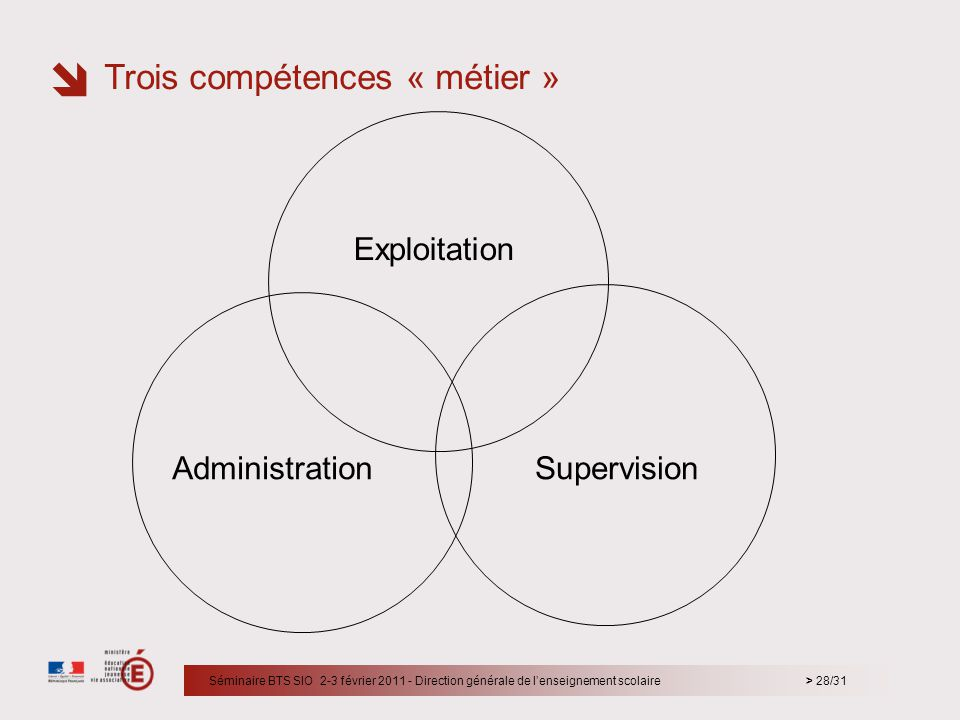 Trois compétences « métier »