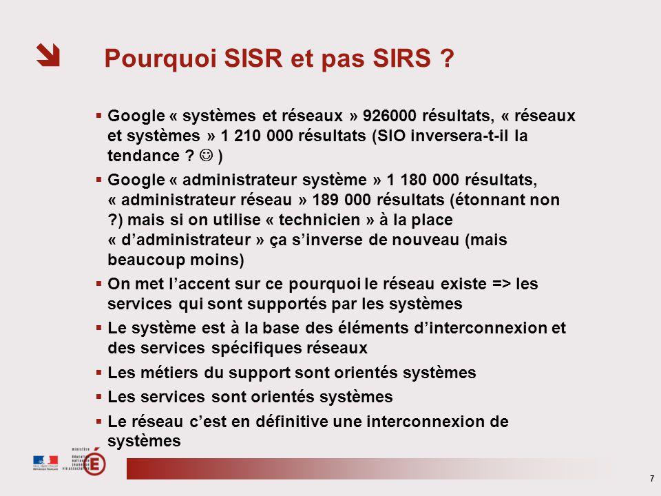 Pourquoi SISR et pas SIRS
