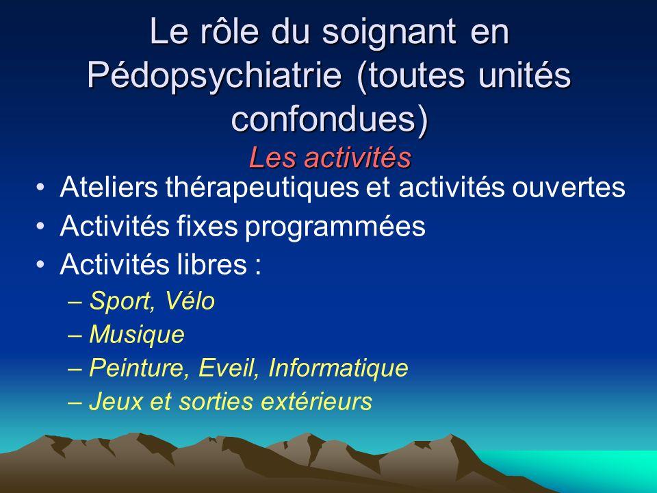 Le rôle du soignant en Pédopsychiatrie (toutes unités confondues) Les activités