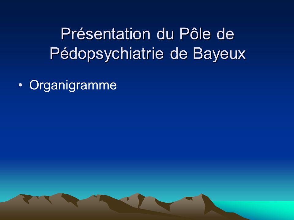 Présentation du Pôle de Pédopsychiatrie de Bayeux