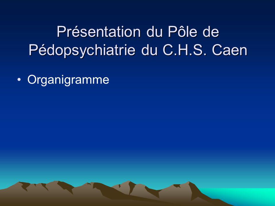 Présentation du Pôle de Pédopsychiatrie du C.H.S. Caen