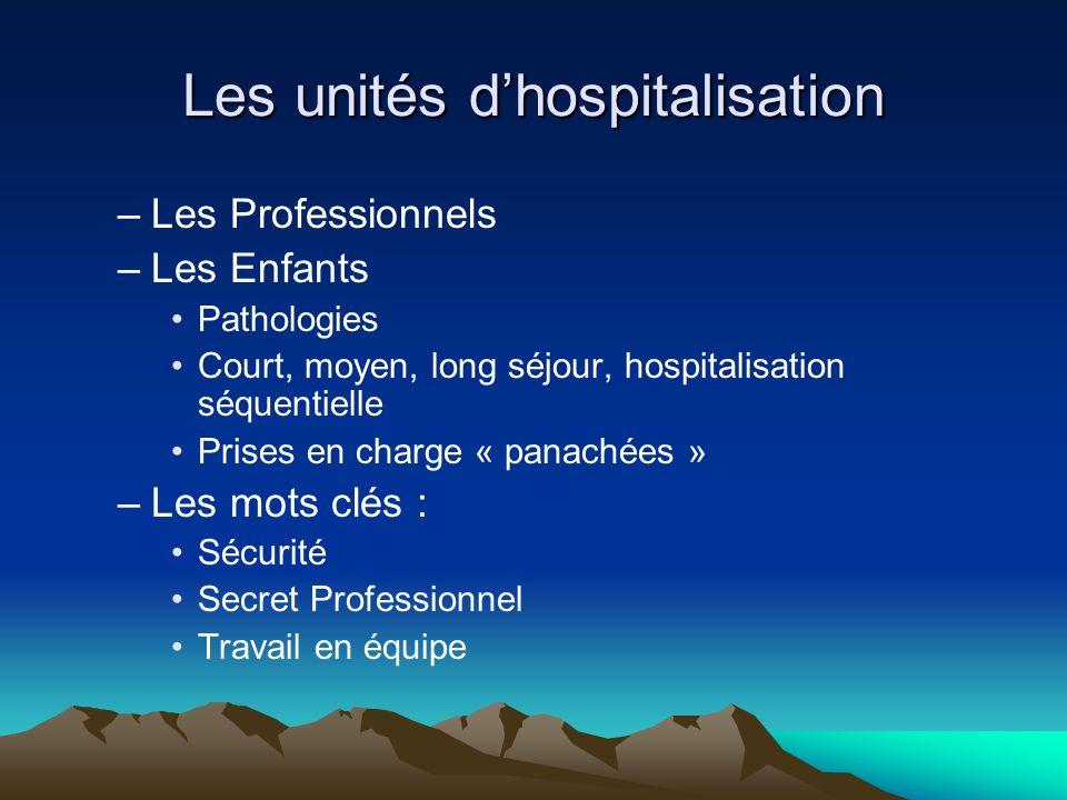 Les unités d'hospitalisation