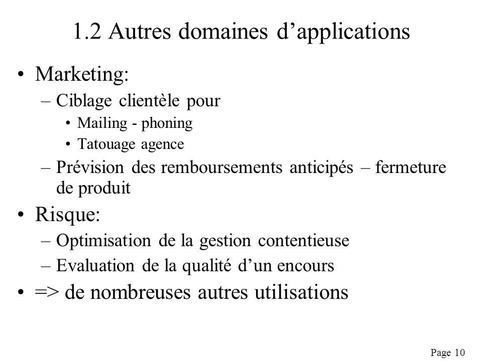 1.2 Autres domaines d'applications