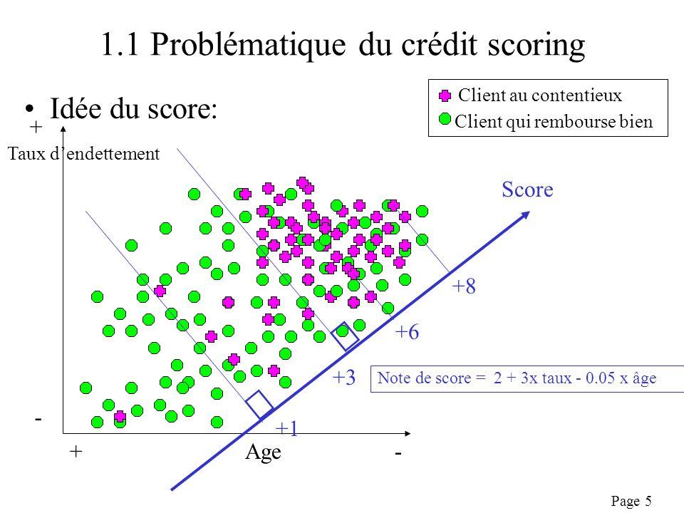 1.1 Problématique du crédit scoring