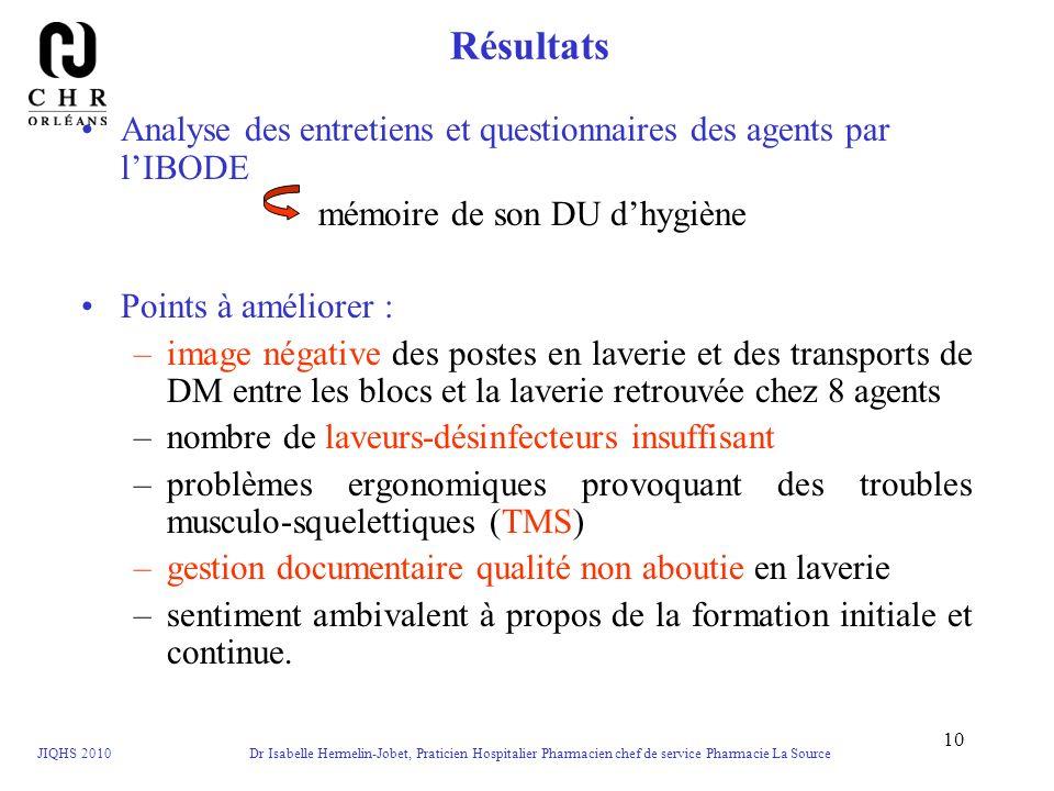 Résultats Analyse des entretiens et questionnaires des agents par l'IBODE. mémoire de son DU d'hygiène.