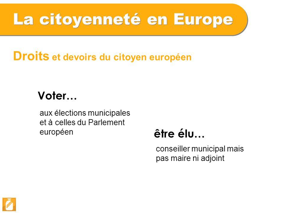 La citoyenneté en Europe