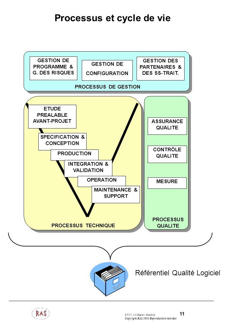 Processus et cycle de vie