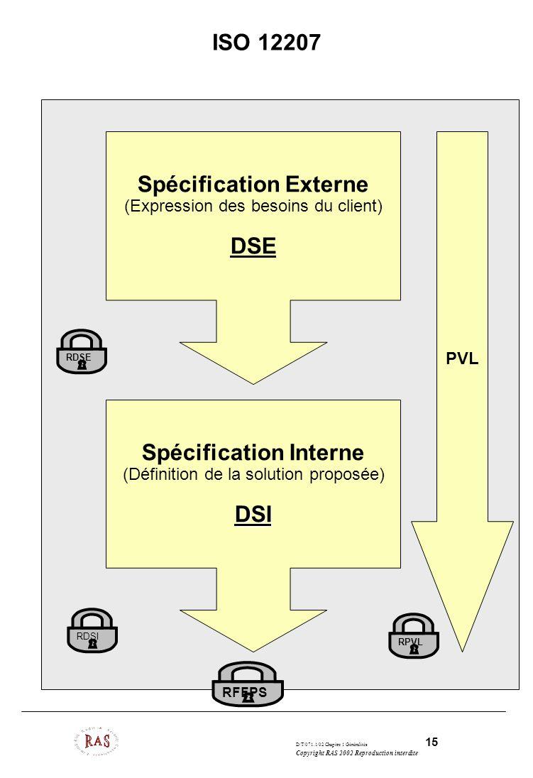 Spécification Externe Spécification Interne
