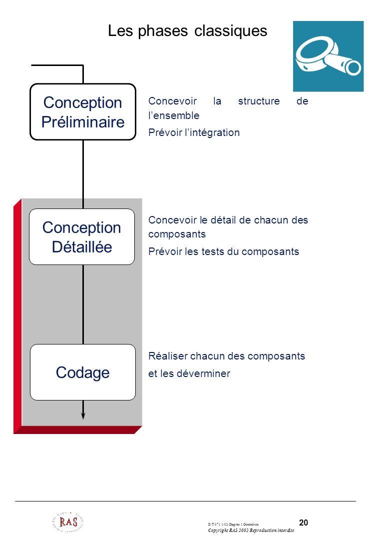Les phases classiques Conception Préliminaire Conception Détaillée