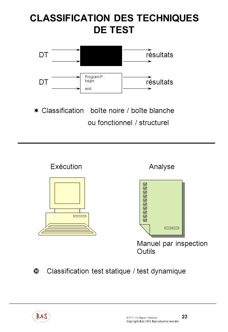 CLASSIFICATION DES TECHNIQUES DE TEST
