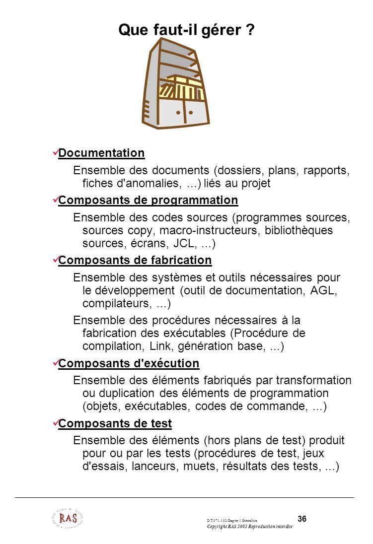Que faut-il gérer Documentation