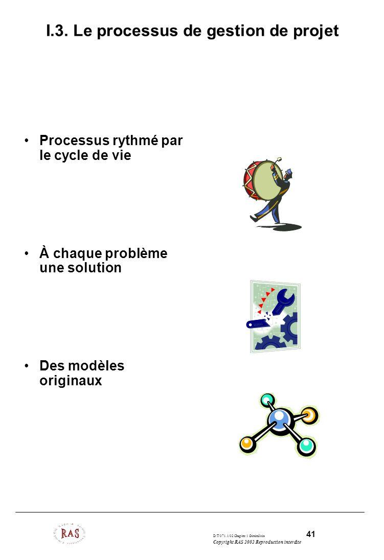 I.3. Le processus de gestion de projet