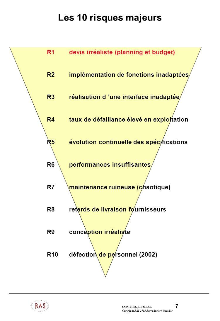 Les 10 risques majeurs R1 devis irréaliste (planning et budget)
