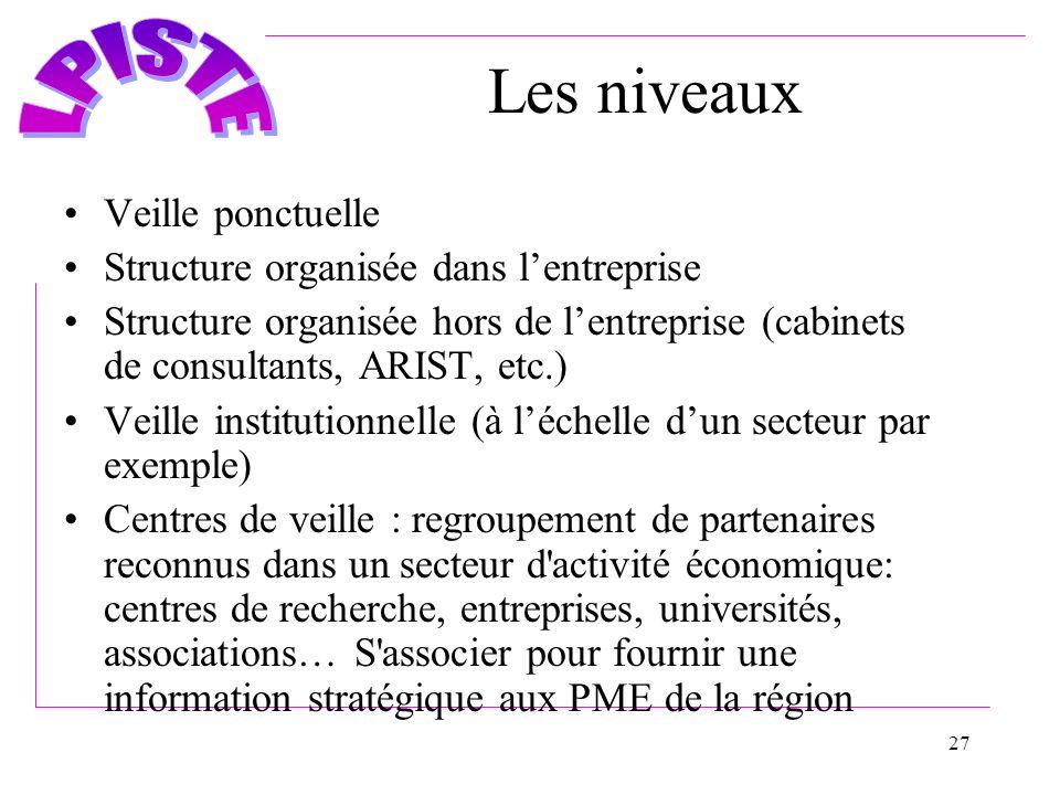 Les niveaux Veille ponctuelle Structure organisée dans l'entreprise