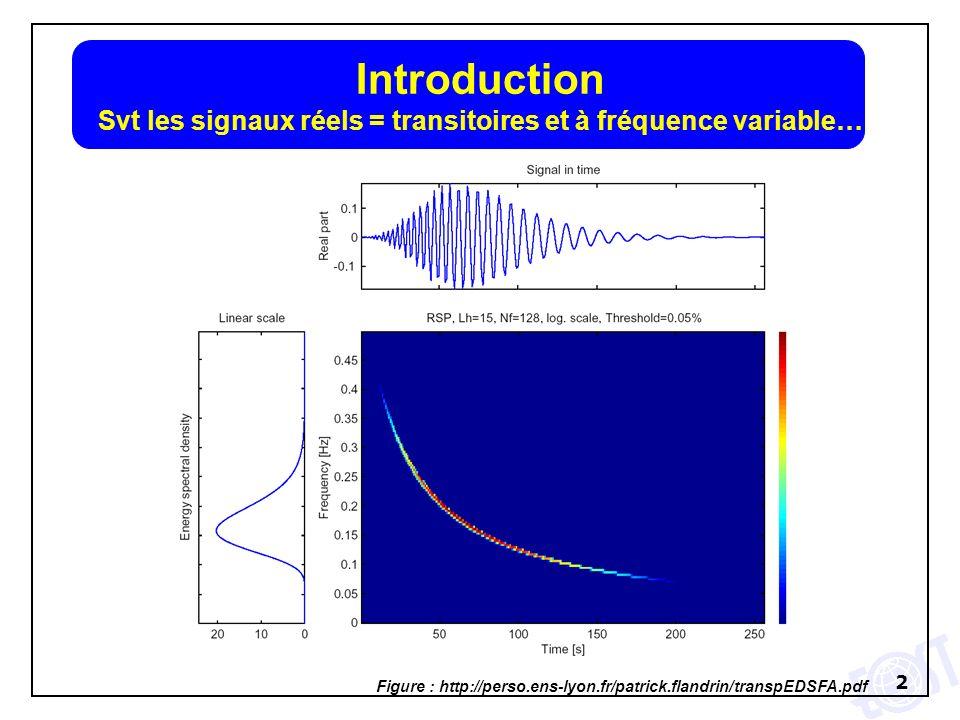 Svt les signaux réels = transitoires et à fréquence variable…