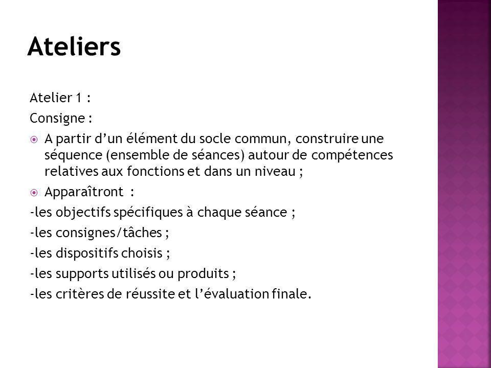 Ateliers Atelier 1 : Consigne :