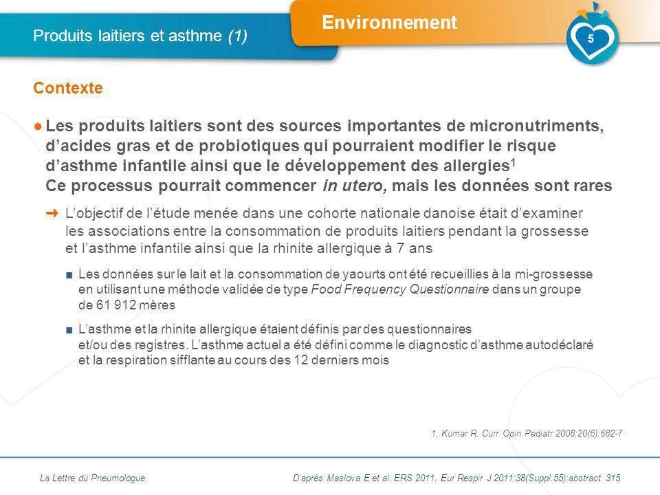 Produits laitiers et asthme (1)