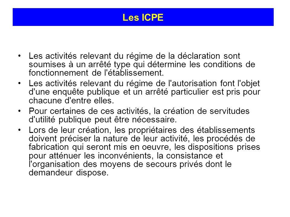 Les ICPELes ICPE.