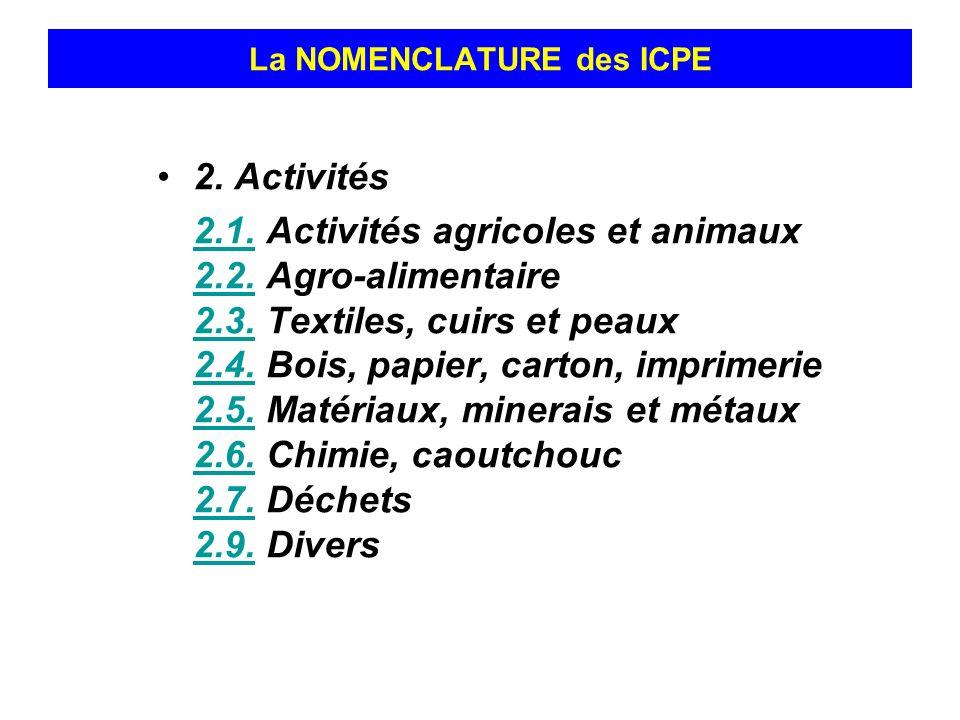 La NOMENCLATURE des ICPE