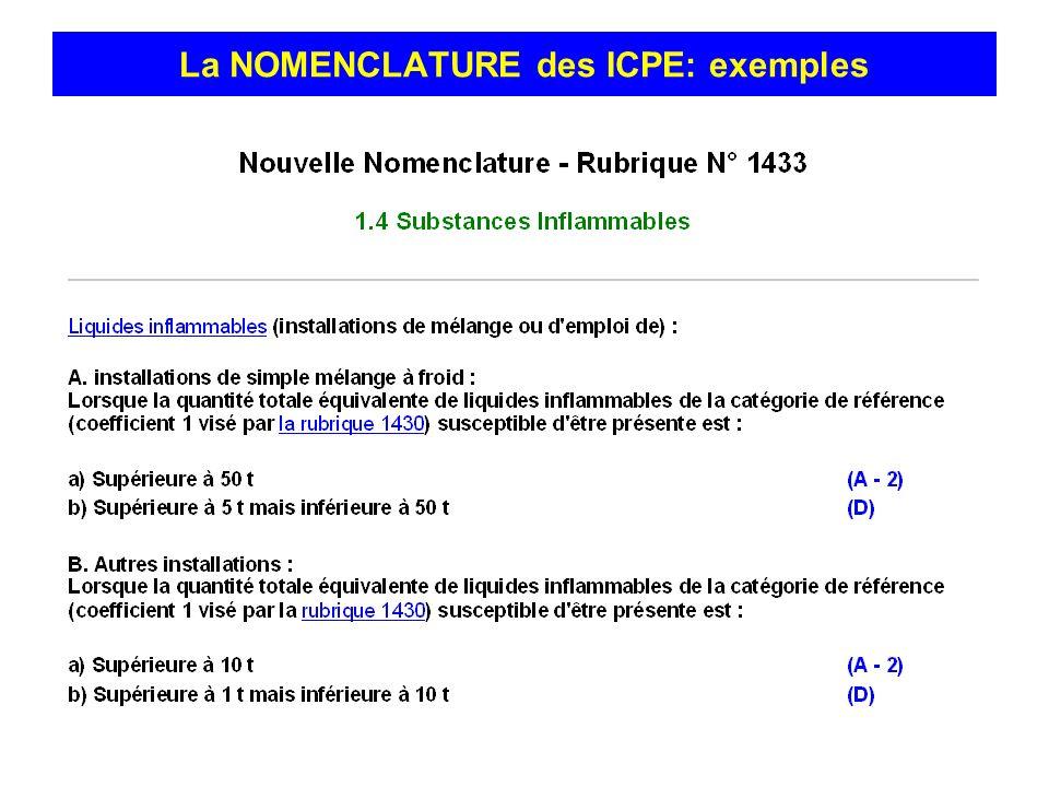 La NOMENCLATURE des ICPE: exemples