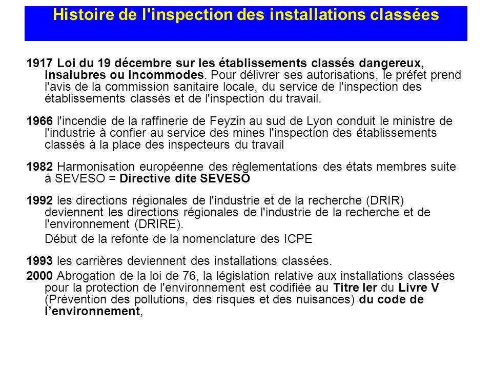 Histoire de l inspection des installations classées