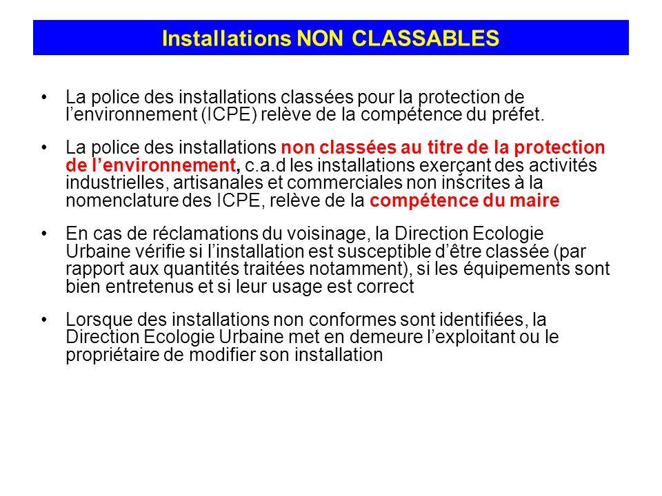Installations NON CLASSABLES