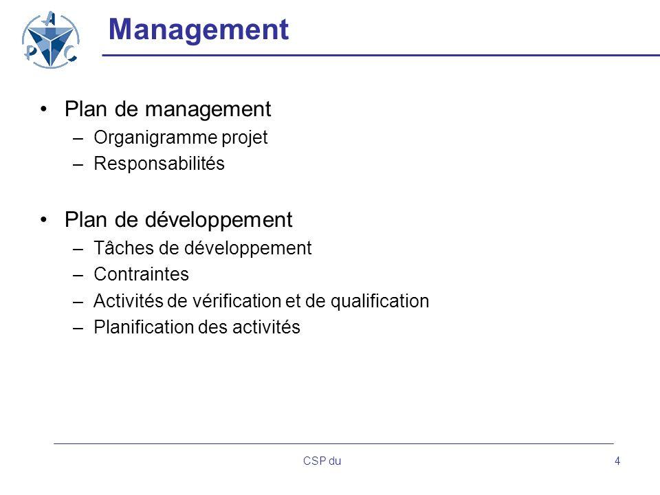 Management Plan de management Plan de développement