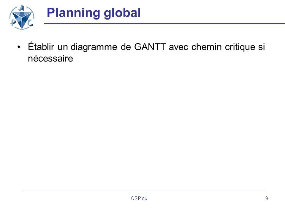 Planning global Établir un diagramme de GANTT avec chemin critique si nécessaire CSP du