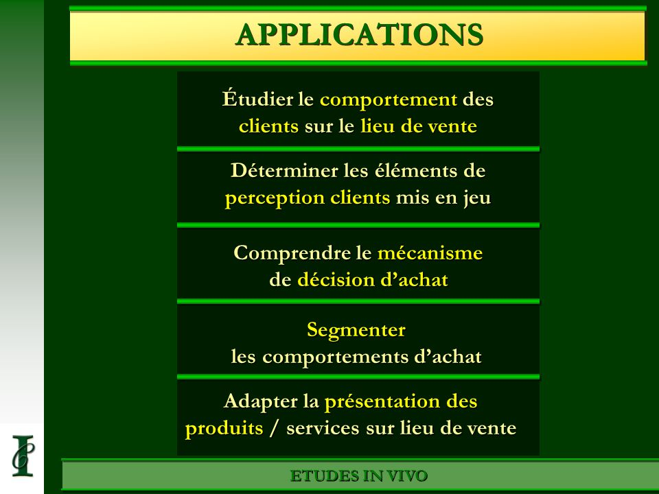 APPLICATIONS Étudier le comportement des clients sur le lieu de vente
