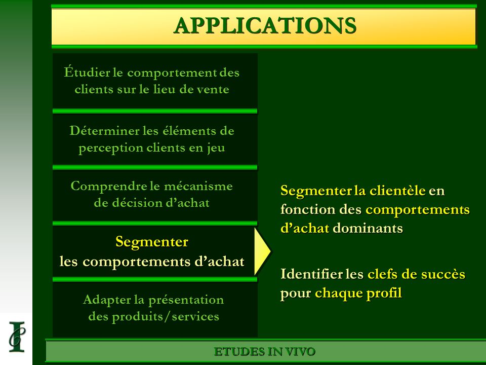 APPLICATIONS Segmenter les comportements d'achat