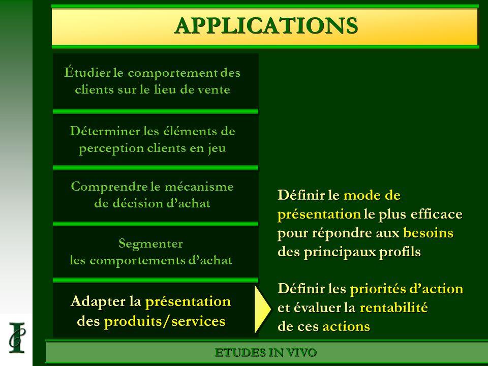 APPLICATIONS Adapter la présentation des produits/services