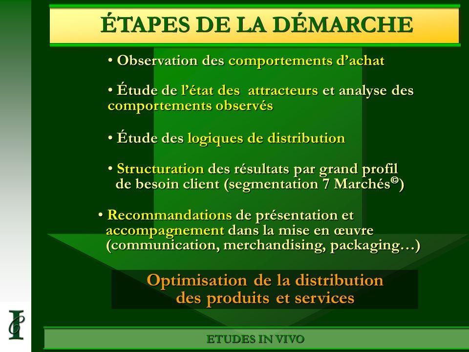 Optimisation de la distribution des produits et services