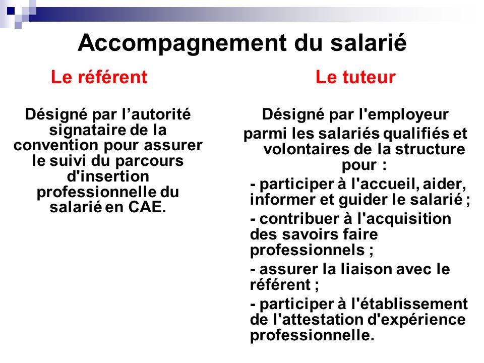 Accompagnement du salarié