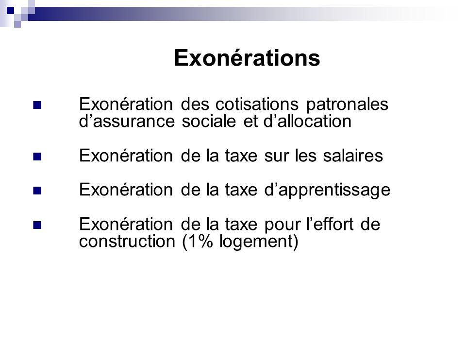 Exonérations Exonération des cotisations patronales d'assurance sociale et d'allocation. Exonération de la taxe sur les salaires.