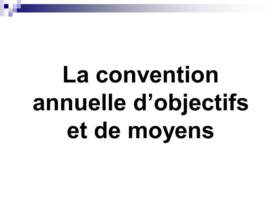 La convention annuelle d'objectifs et de moyens