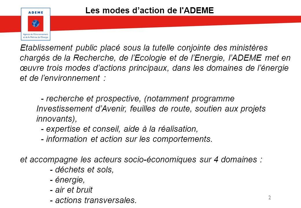 Les modes d'action de l ADEME