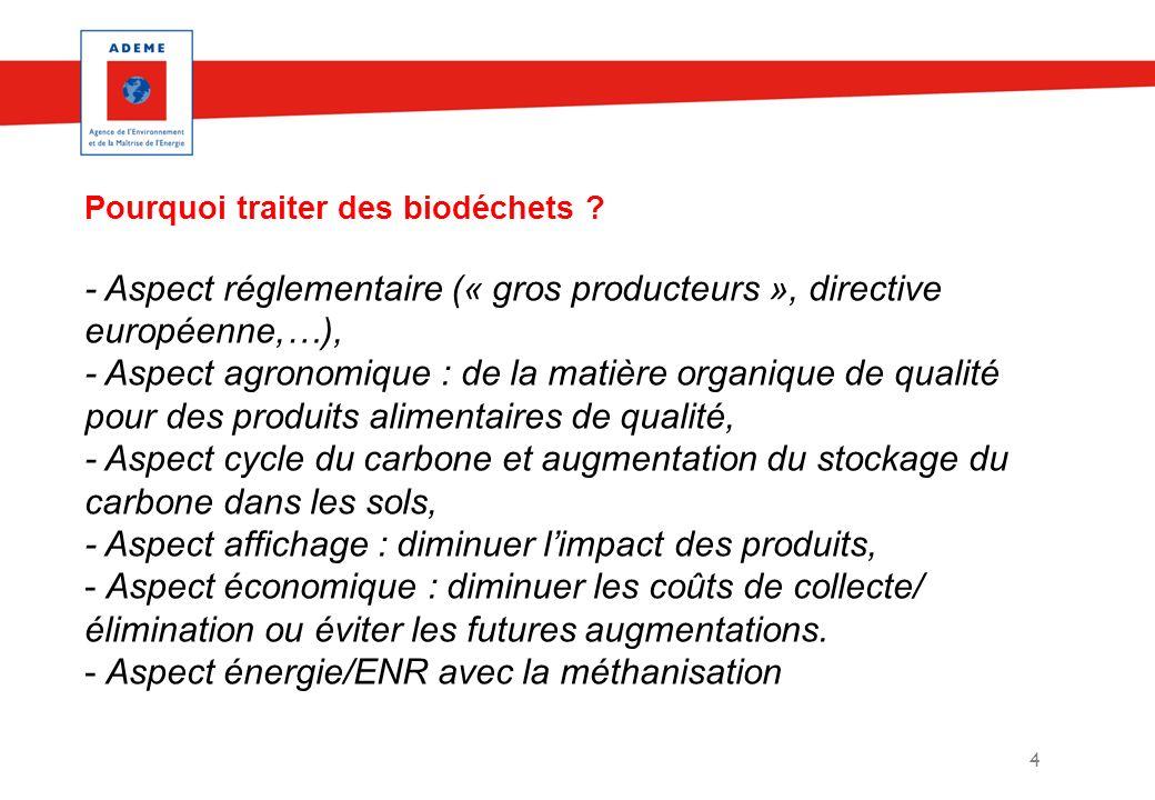 - Aspect réglementaire (« gros producteurs », directive européenne,…),