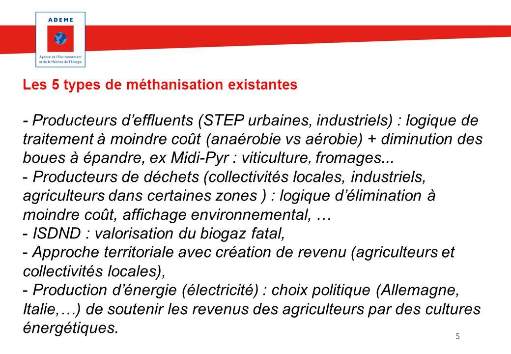 ISDND : valorisation du biogaz fatal,