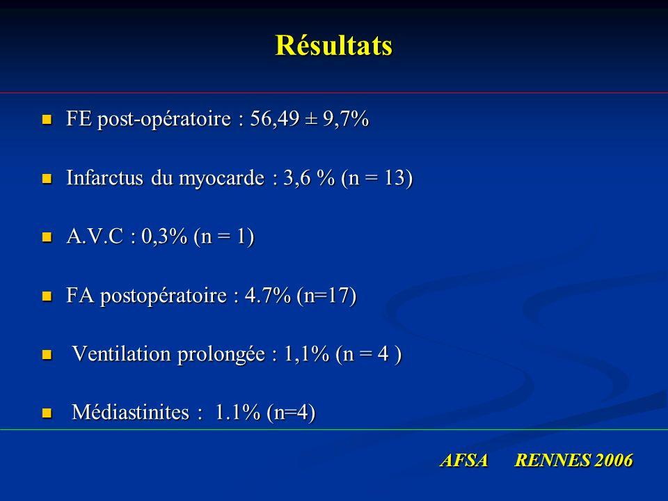 Résultats FE post-opératoire : 56,49 ± 9,7%