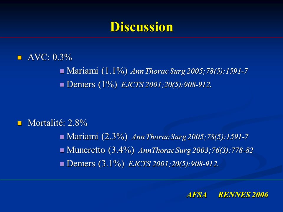 Discussion AVC: 0.3% Mariami (1.1%) Ann Thorac Surg 2005;78(5):1591-7