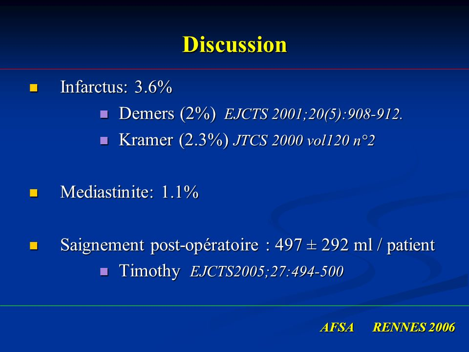 Discussion Infarctus: 3.6% Demers (2%) EJCTS 2001;20(5):908-912.