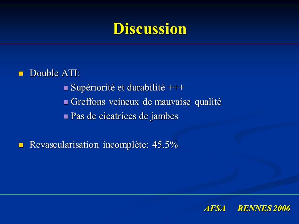 Discussion Double ATI: Supériorité et durabilité +++