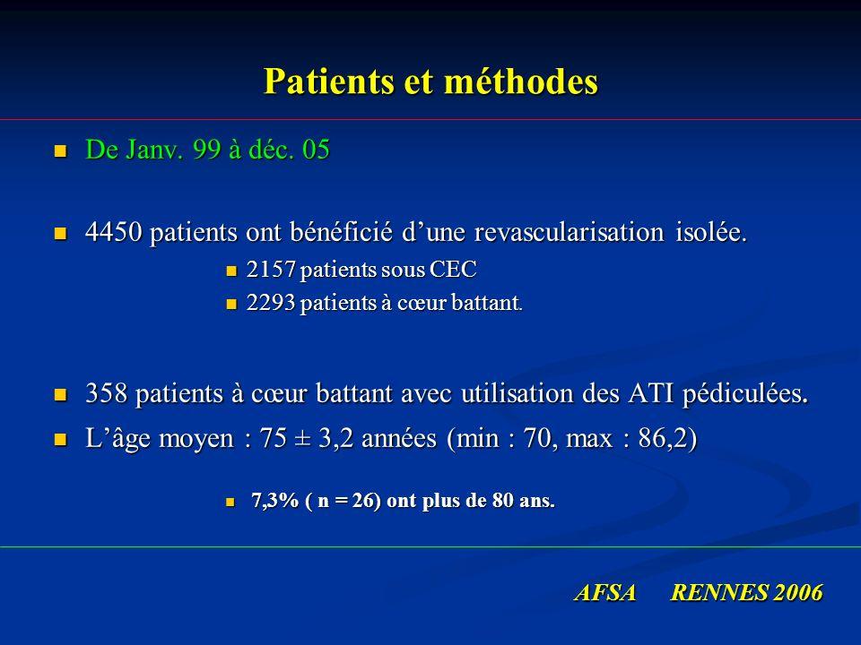 Patients et méthodes De Janv. 99 à déc. 05
