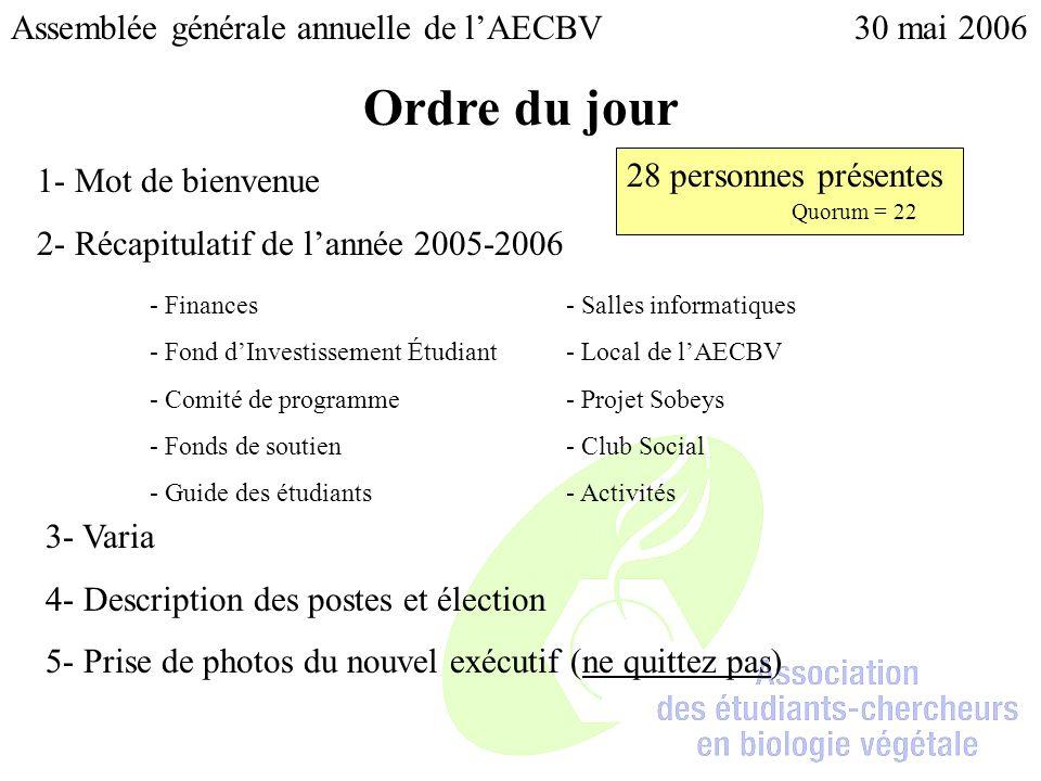 Ordre du jour Assemblée générale annuelle de l'AECBV 30 mai 2006