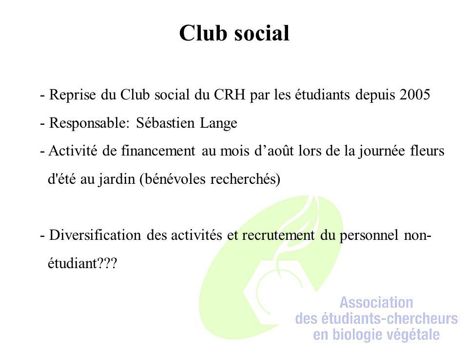 Club social Reprise du Club social du CRH par les étudiants depuis 2005. Responsable: Sébastien Lange.