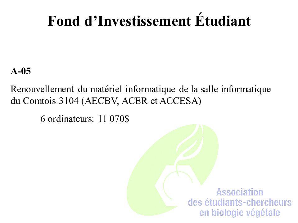 Fond d'Investissement Étudiant