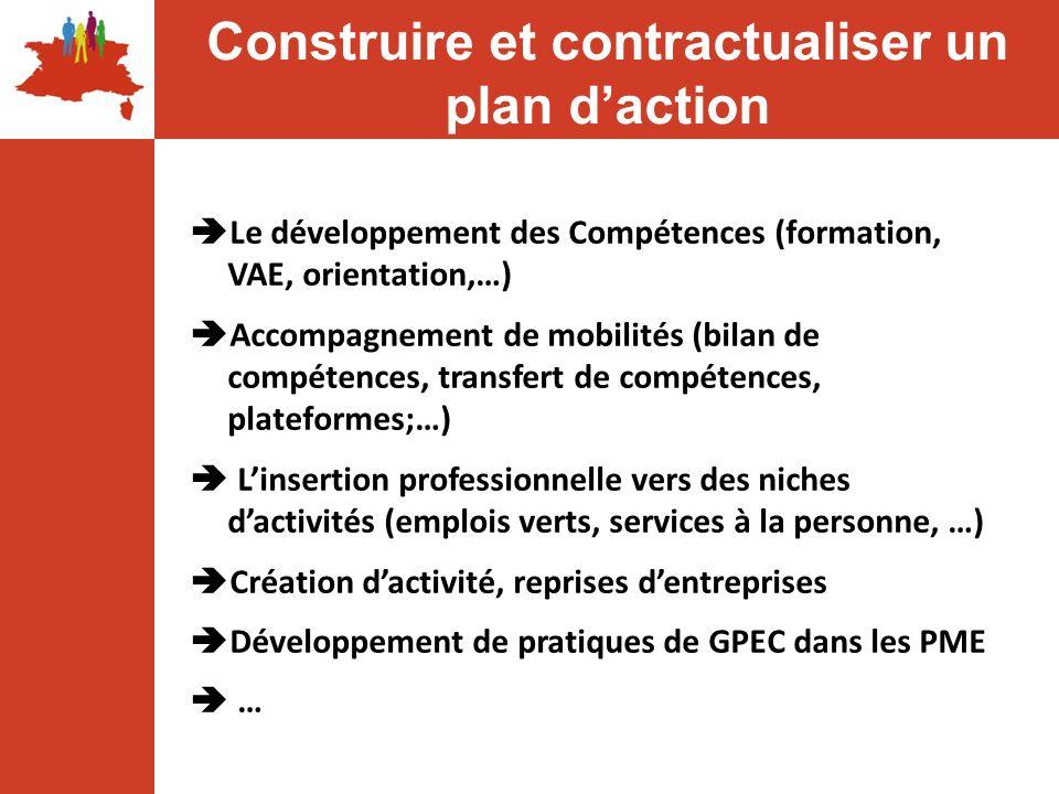 Construire et contractualiser un plan d'action
