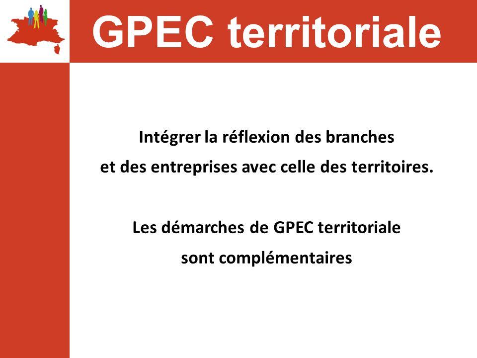 GPEC territoriale Intégrer la réflexion des branches