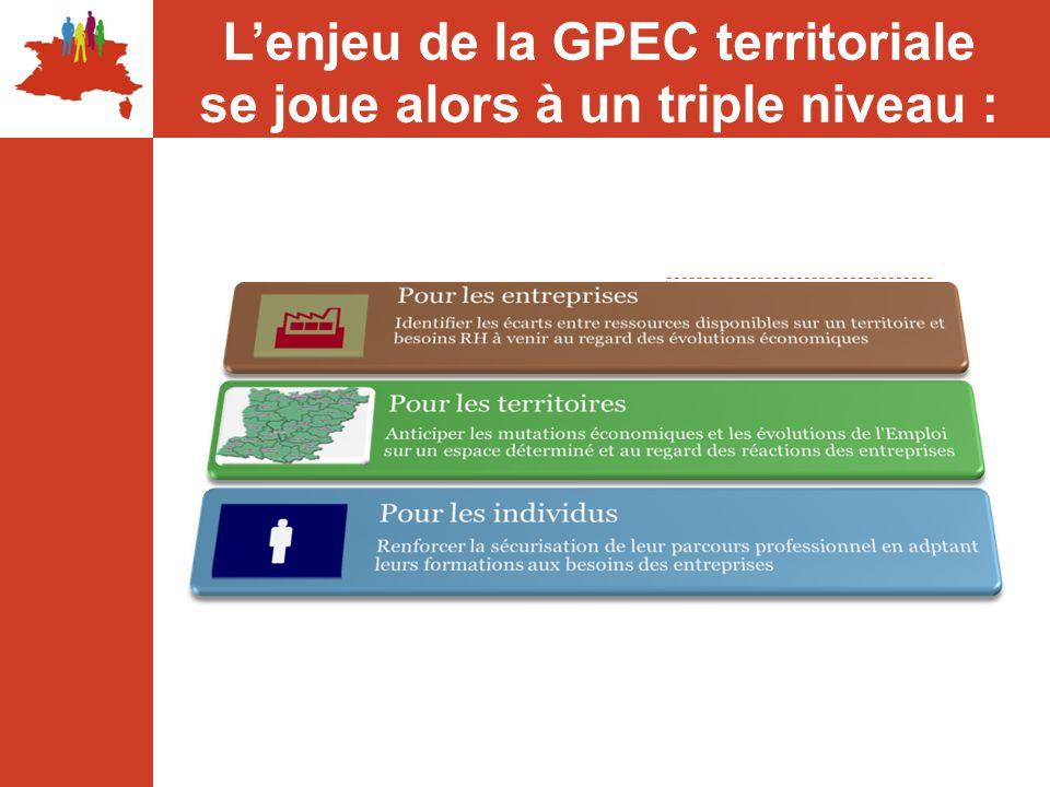 L'enjeu de la GPEC territoriale se joue alors à un triple niveau :